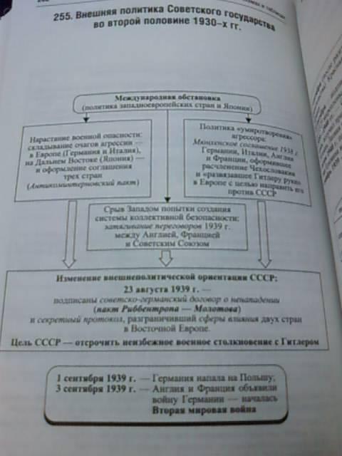 История россии в схемах орлов