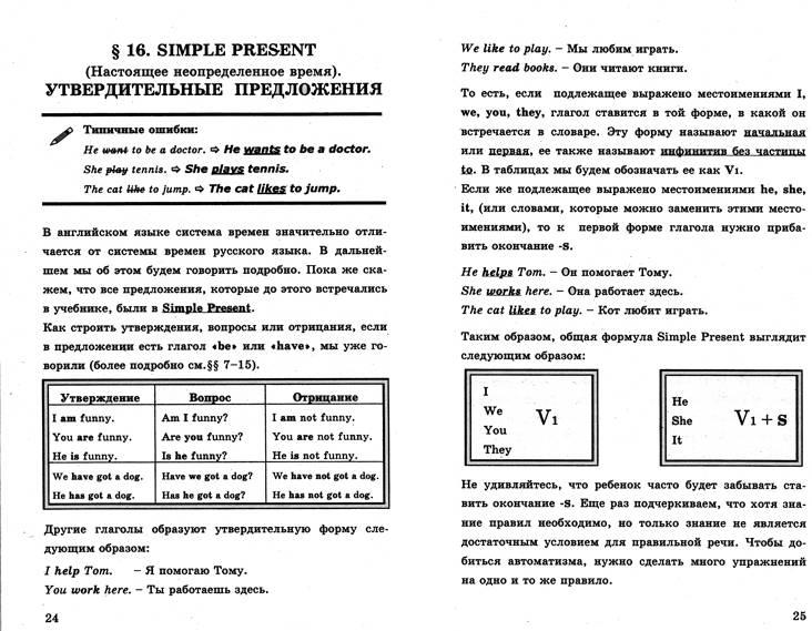 Гдз грамматика барашкова к учебнику верещагиной 2 класс