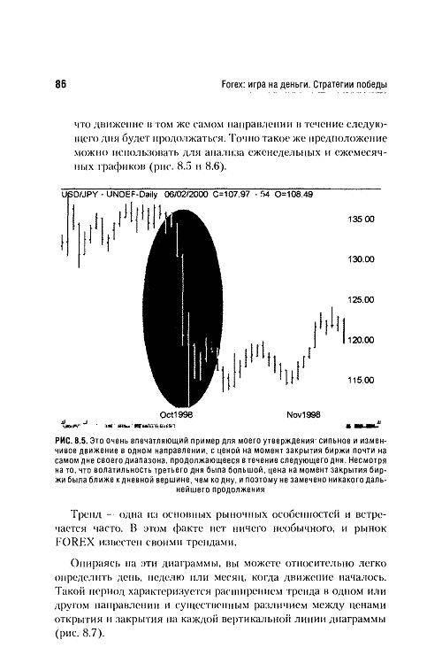 И.тощаков forex игра на деньги binary options trading for dummies
