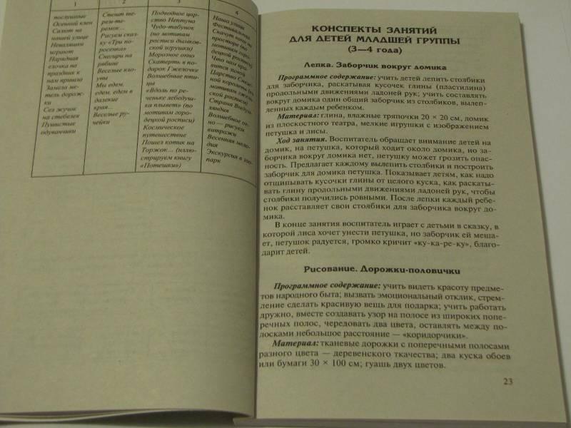 Ответы на тесты биология 9 класс гекалюк м.с