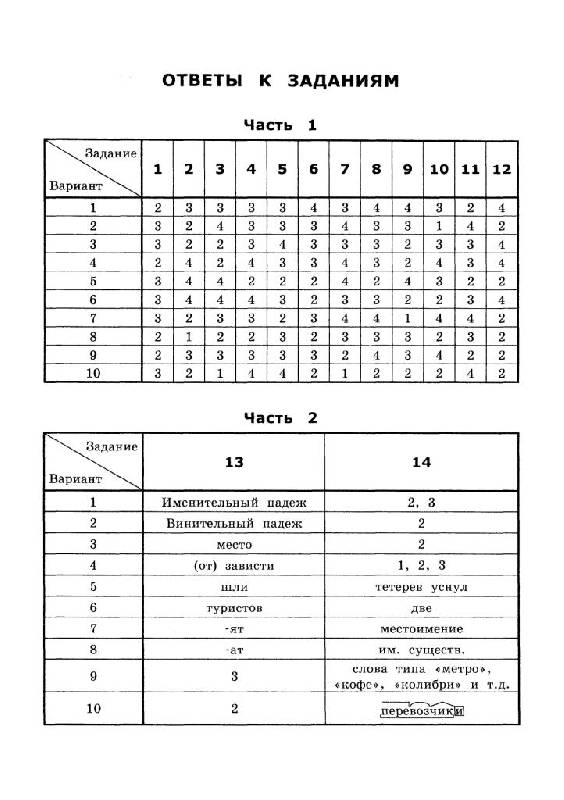 гдз по математике итоговая аттестация начальная школа