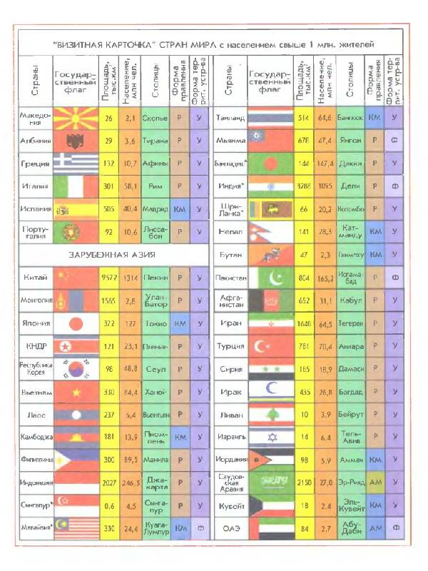 Максаковский география 10-11 класс учебник онлайн