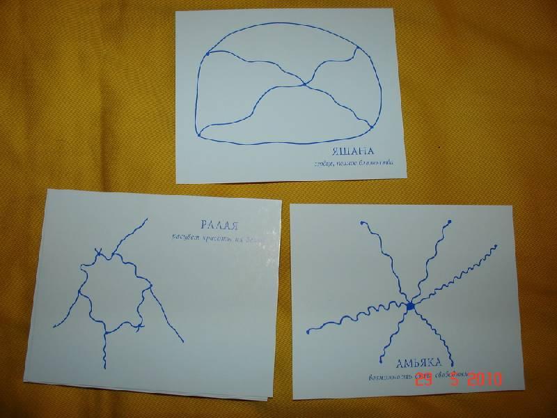 Иллюстрация 1 из 2 для Исцеляющие мантры и символы (+ карты) | Лабиринт - книги. Источник: urri23