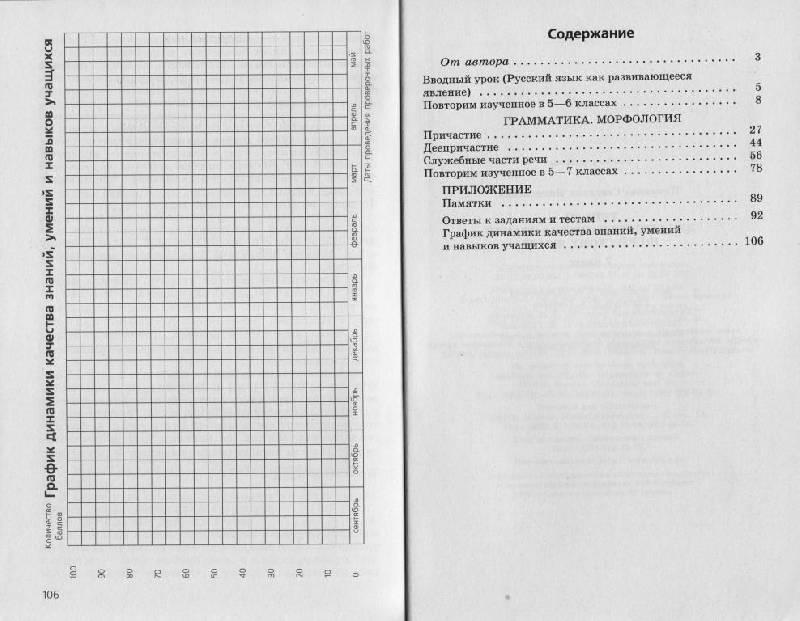 По качества мониторинг гдз языку 7-8 класс ответы русскому знаний