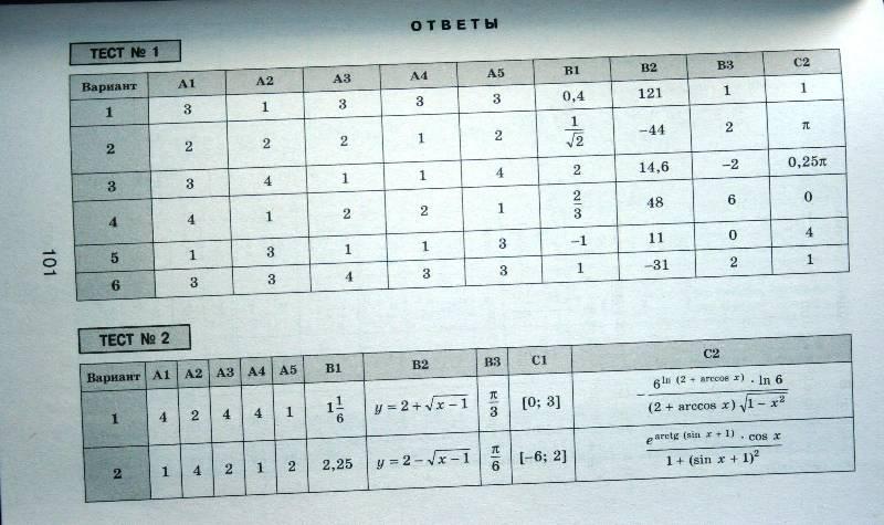 Алгебра тематические тесты 7 класс лысенко ответы