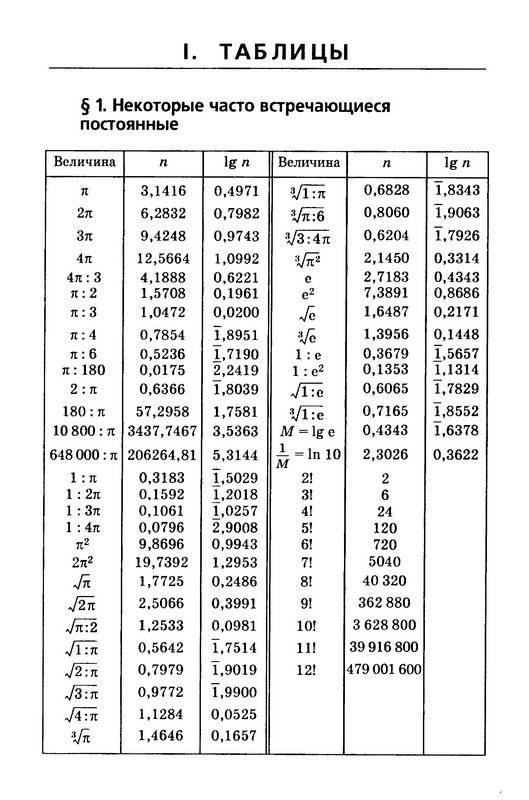 Иллюстрация 1 из 15 для Справочник по элементарной математике - Марк Выгодский   Лабиринт - книги. Источник: Machaon