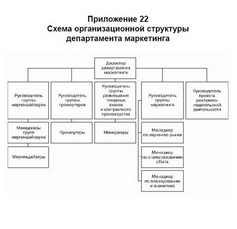 Иллюстрация 1 из 4 для Розничные сети: Секреты эффективности и типичные ошибки при работе с ними - Дмитрий Сидоров | Лабиринт - книги. Источник: Machaon