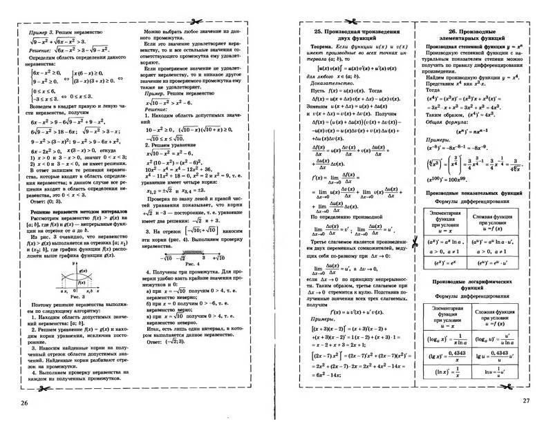 по шпаргалки математике для вступительных экзаменов