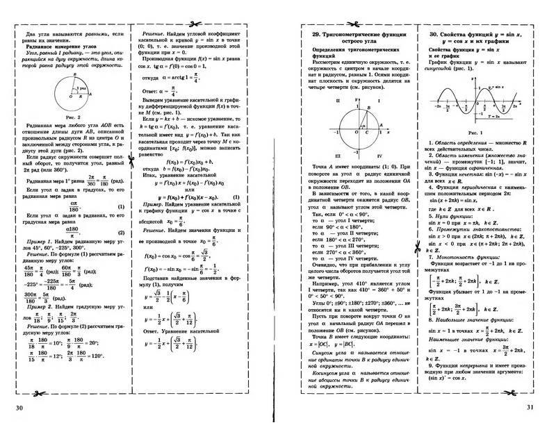 Шпаргалки по алгебре 11 класс txt