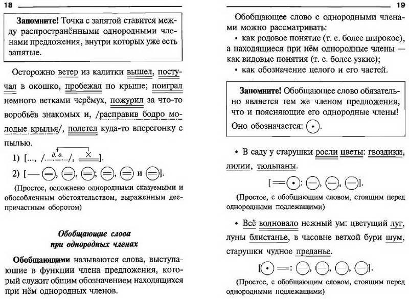 Страницы из справочника
