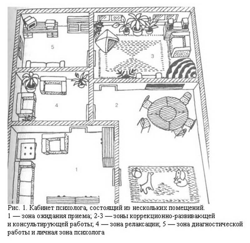 Иллюстрация 1 из 3 для Практическая психология образования - Ирина Дубровина | Лабиринт - книги. Источник: Machaon