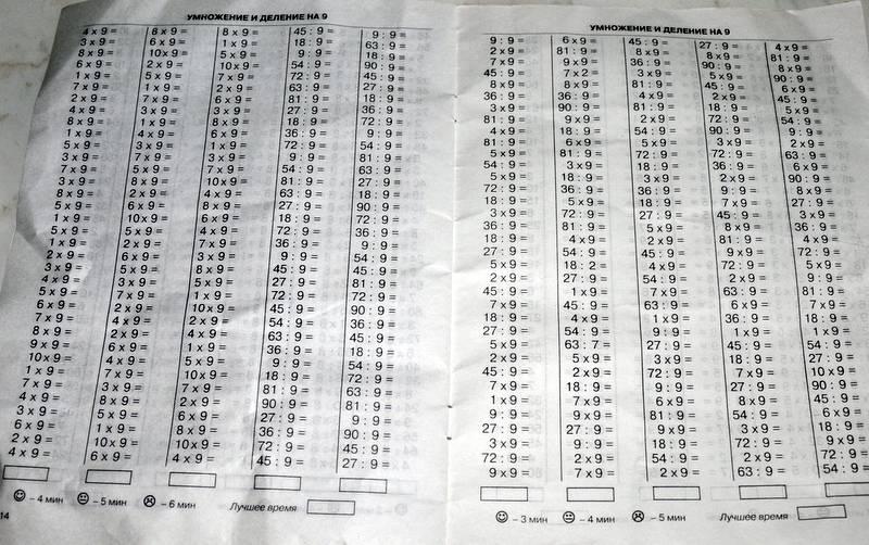 Примеры на Таблицу Умножения и Деления