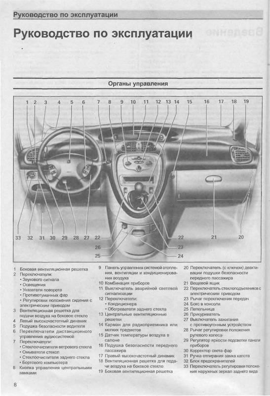 Иллюстрация 1 из 8 для Руководство по ремонту и эксплуатации Citroen Picasso бензин/дизель с 2000 года выпуска | Лабиринт - книги. Источник: Ялина