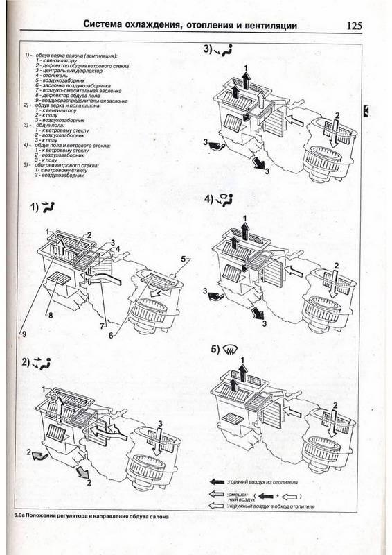Иллюстрация 1 из 6 для Руководство по ремонту  и эксплуатации Nissan Primera Р11 1995-2001гг выпуска   Лабиринт - книги. Источник: Ялина