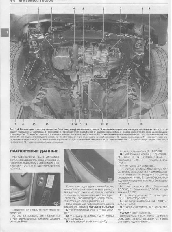Иллюстрация 1 из 13 для Hyundai Tucson. Руководство по эксплуатации, техническому обслуживанию и ремонту - А. Кондратьев   Лабиринт - книги. Источник: Ялина