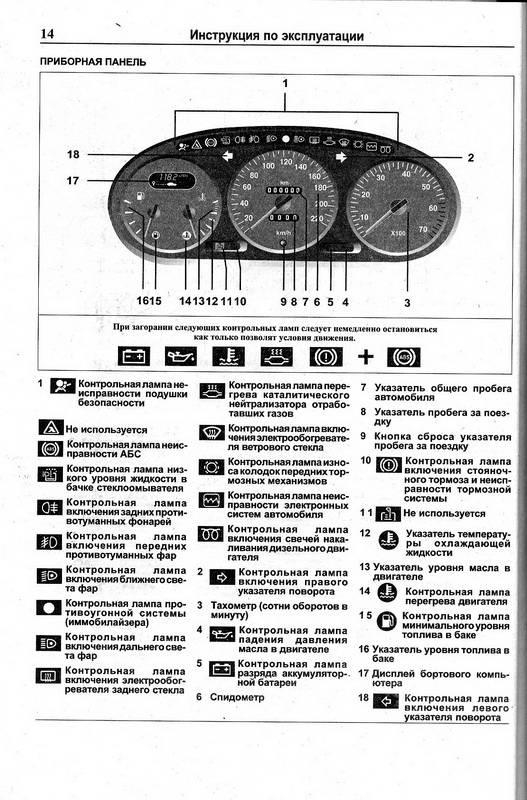 Иллюстрация 1 из 8 для Руководство по ремонту и эксплуатации Renault Megane/Scenic, бензин/дизель, 1999-2003 гг. выпуска | Лабиринт - книги. Источник: Ялина