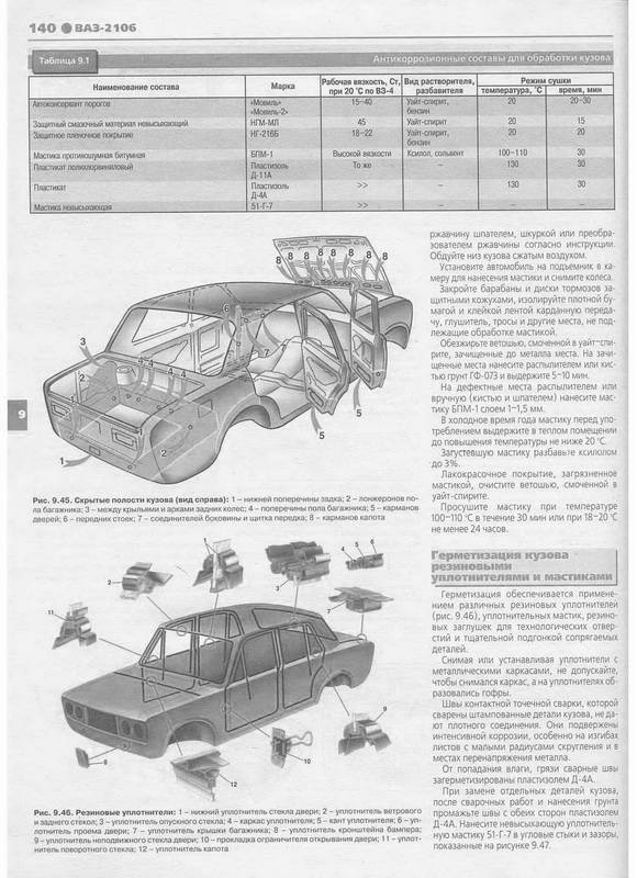 Заводские рекомендации эксплуатации ваз 2106