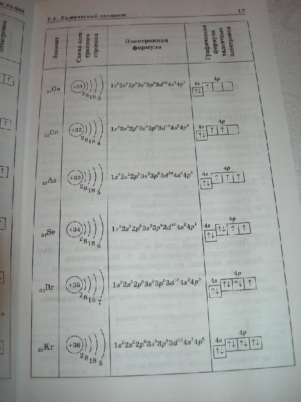 Химия в таблицах и схемах 8 класс