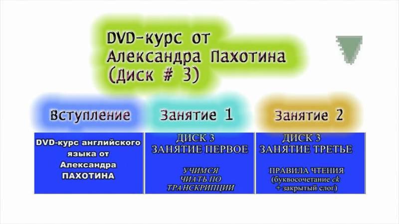 Иллюстрация 1 из 2 для DVD-курс английского языка №3 (DVD) - Пахотин, Карева | Лабиринт - софт. Источник: Грюла