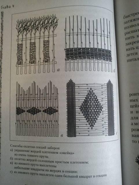 Иллюстрация 1 из 3 для Скоростное плетение из лозы - Нелли Кислова | Лабиринт - книги. Источник: Бусёк