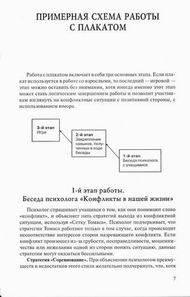 Иллюстрация 1 из 14 для Как я разрешаю конфликты с... Материалы для работы - Монина, Лютова-Робертс | Лабиринт - книги. Источник: ariadna