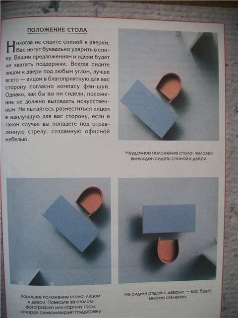 Иллюстрация 1 из 6 для Основы Фэн-Шуй - Лиллиан Ту | Лабиринт - книги. Источник: Cameo
