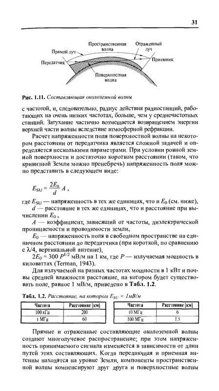 Иллюстрация 1 из 6 для Карманный справочник радио-инженера - Дэвис, Карр   Лабиринт - книги. Источник: Ялина
