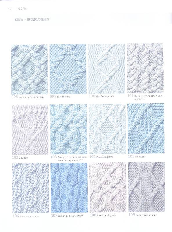 Вязание на спицах новая коллекция узоров