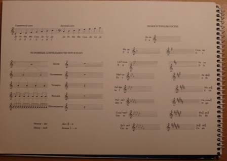 Иллюстрация 1 из 2 для Тетрадь для нот 8 листов А4 (08ТдН4_06311) | Лабиринт - канцтовы. Источник: personok