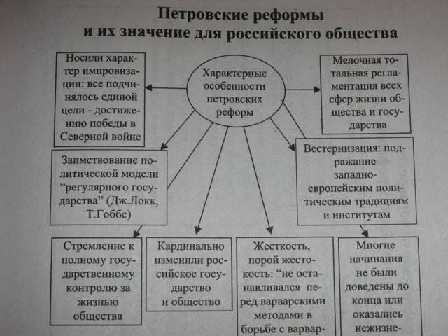 книгой и понятно на схемах