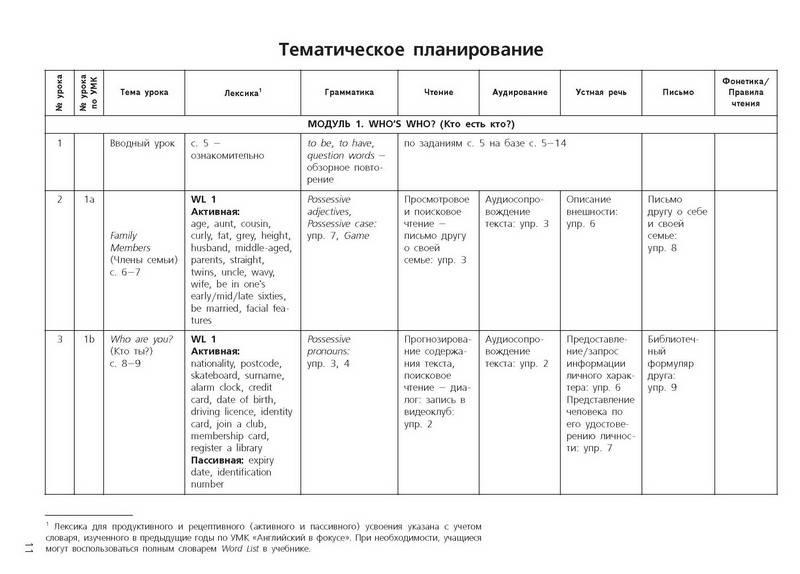 Читать учебник по русскому языку 2 класс виноградова 2 часть учебник