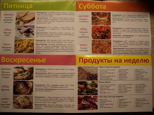 Кремлевская диета: примерное меню на неделю для