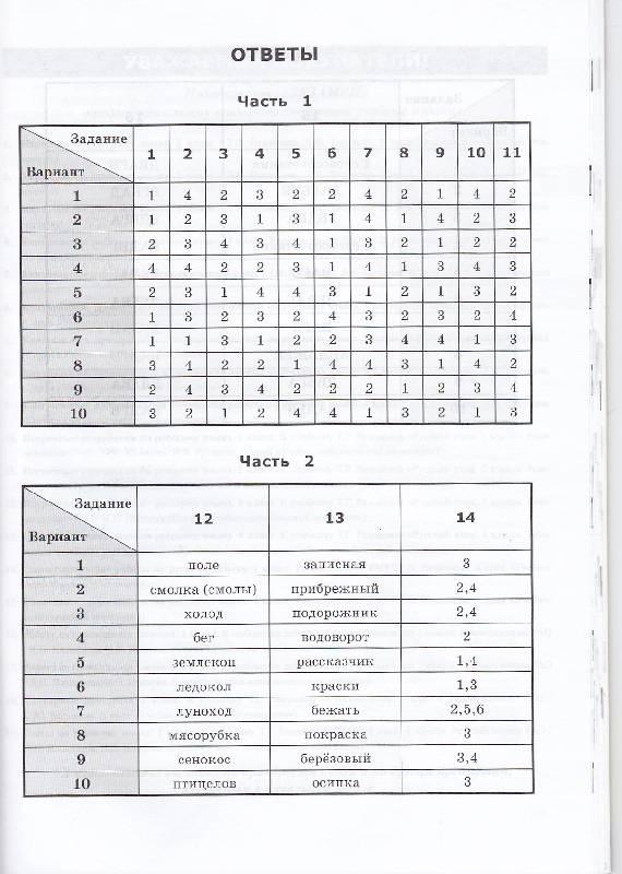 Ответы русский язык тесты книгина 8 класс без скачивания