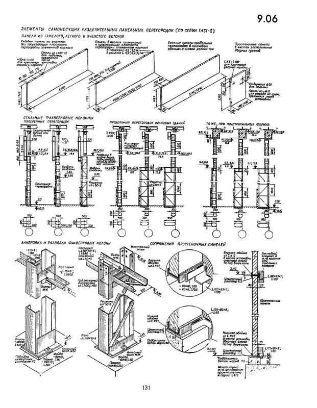 Полный список строительной литературы ПИК Архивариус