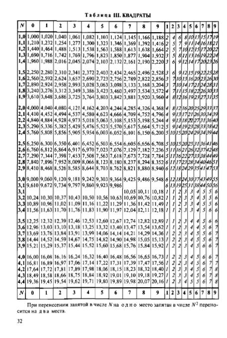 Огэ-2017 математика 4 - 2