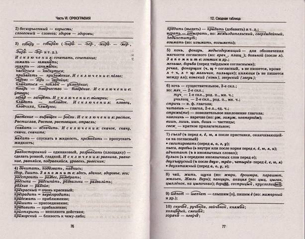 Тельпуховская ю. Н. Русский язык в определениях, таблицах и схемах.