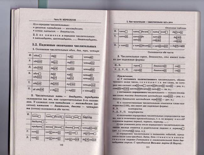 Правила русского языка в таблицах и схемах 5-9 класс