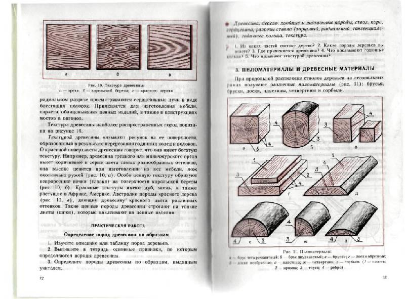 Учебник По Технологии 5 Класс Симоненко Читать