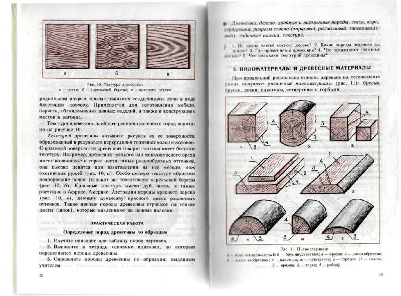 Технология 8 класс симоненко читать