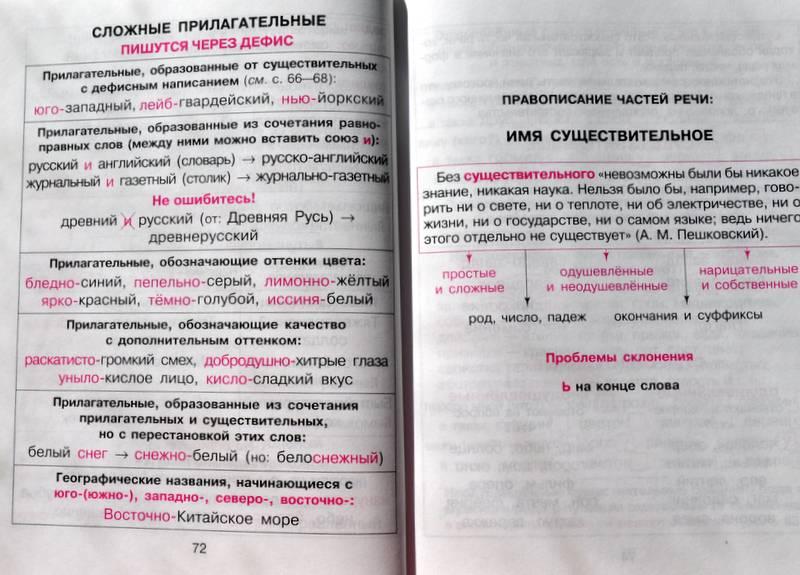 Грамматика русского языка скачать