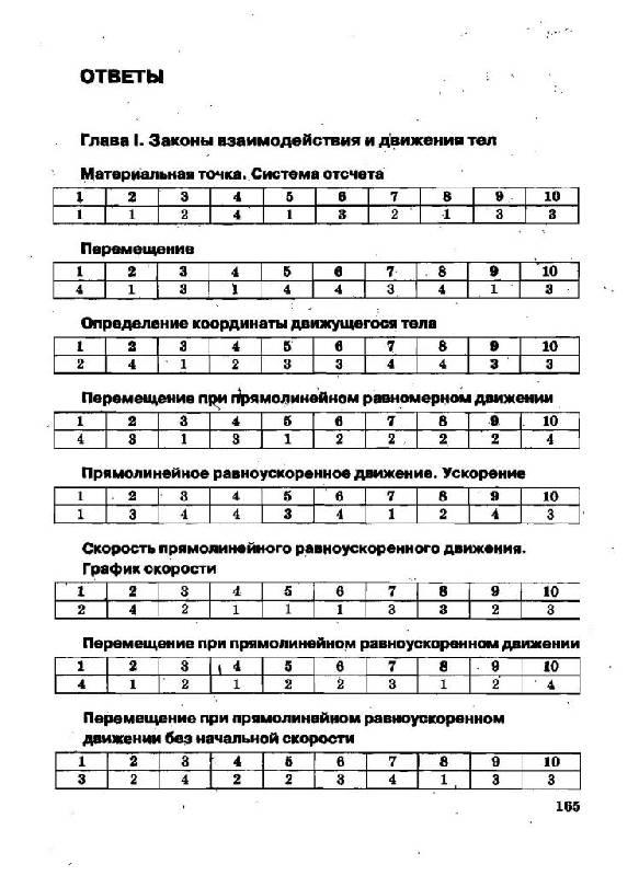 Решебник по Физике для 7-9 Класса к Учебнику Перышкина