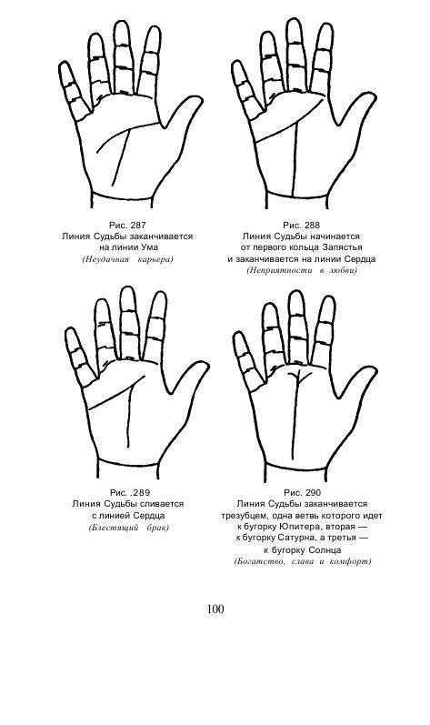 Иллюстрация 1 из 14 для Хиромантия для начинающих. Самоучитель - М. Катаккар | Лабиринт - книги. Источник: knigoved