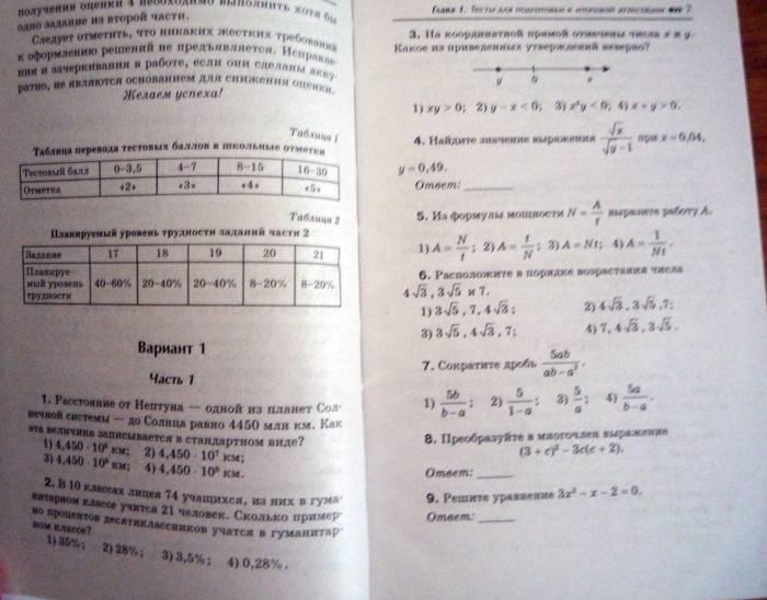 гдз по геометрии 7 класс балаян э.н