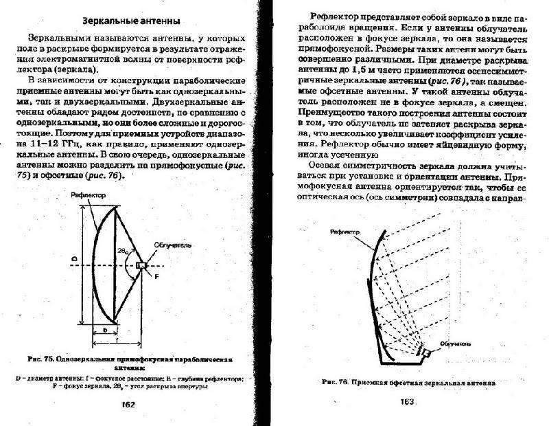 Иллюстрация 1 из 5 для Все об антеннах | Лабиринт - книги. Источник: ELVIRANIKA