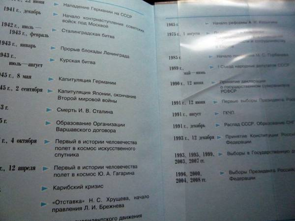 Иллюстрация из для История России xx начало xxi века  Иллюстрация 24 из 32 для История России xx начало xxi века 9 класс