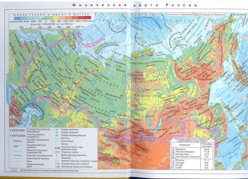 атлас физическая карта россии 8 класс гдз