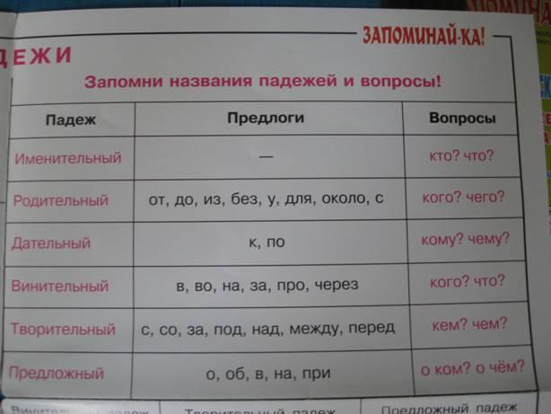 Русский язык 5 класс видео уроки Диалог - YouTube