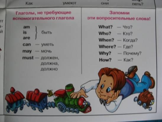 пример диалога знакомства на английском