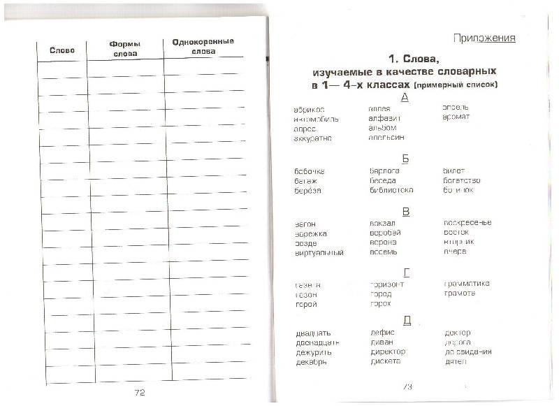 Строение языка в картинках строение языка в картинках 14