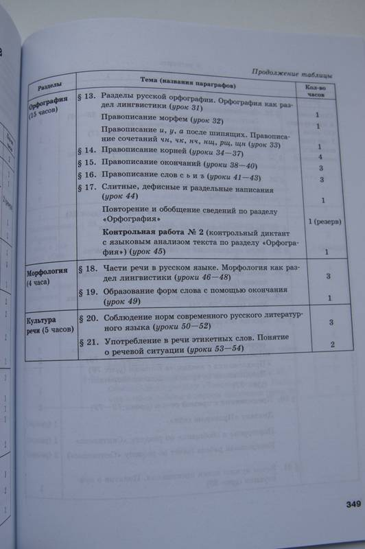 С.и львова 5 класс конспекты уроков по русскому языку